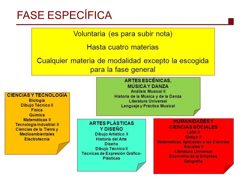 FASE ESPECÍFICA Voluntaria (es para subir nota) Hasta cuatro materias