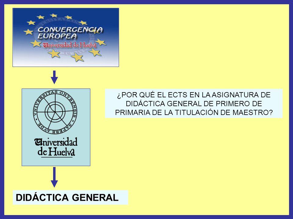 ¿POR QUÉ EL ECTS EN LA ASIGNATURA DE DIDÁCTICA GENERAL DE PRIMERO DE PRIMARIA DE LA TITULACIÓN DE MAESTRO