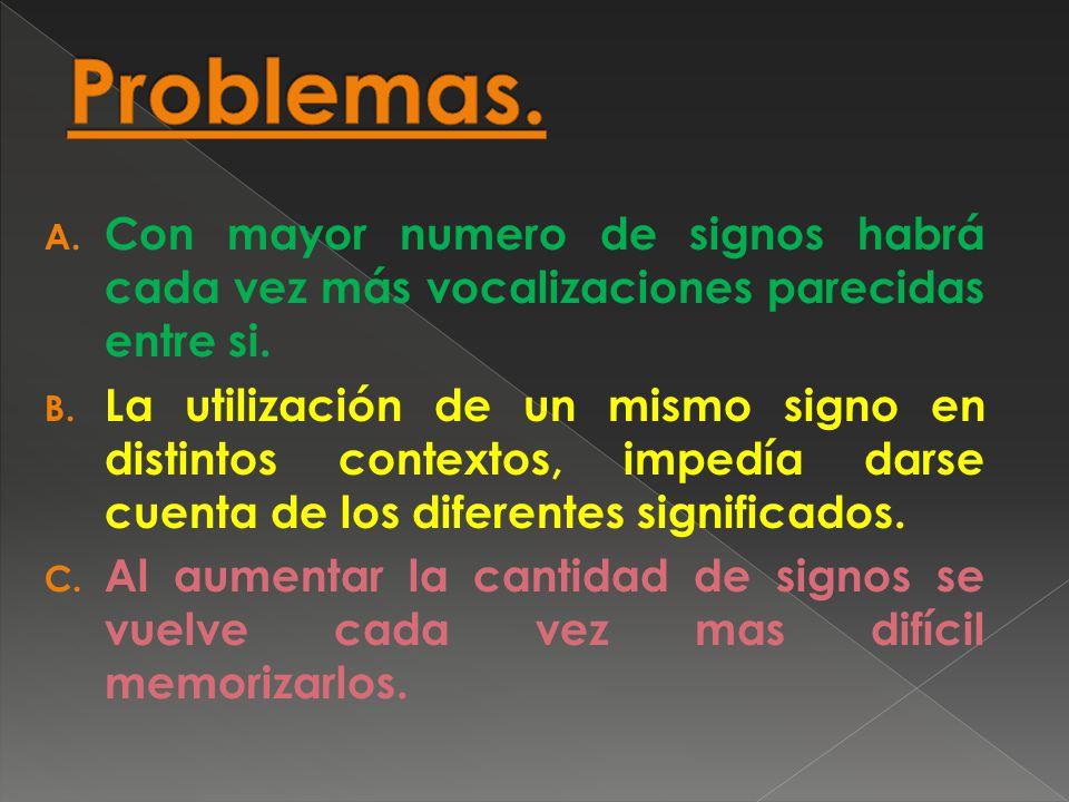 Problemas. Con mayor numero de signos habrá cada vez más vocalizaciones parecidas entre si.
