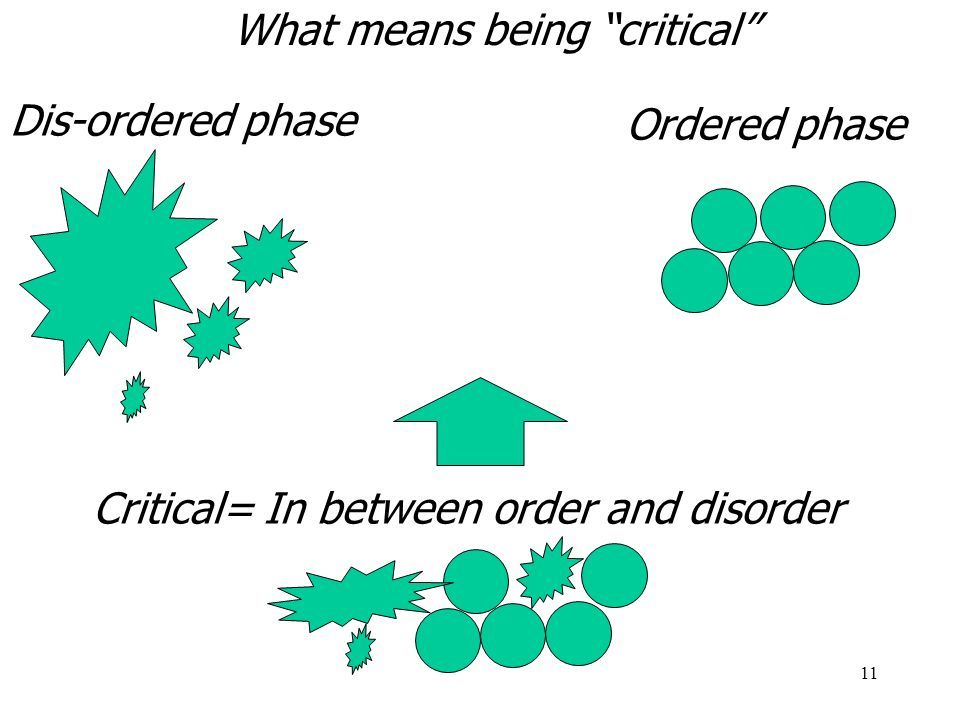 What means being critical