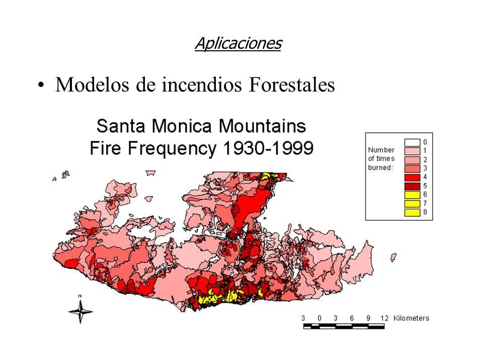 Modelos de incendios Forestales