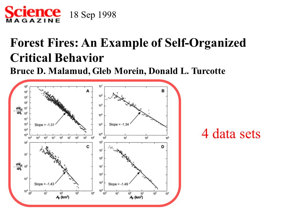 18 Sep 1998 Forest Fires: An Example of Self-Organized Critical Behavior. Bruce D. Malamud, Gleb Morein, Donald L. Turcotte.