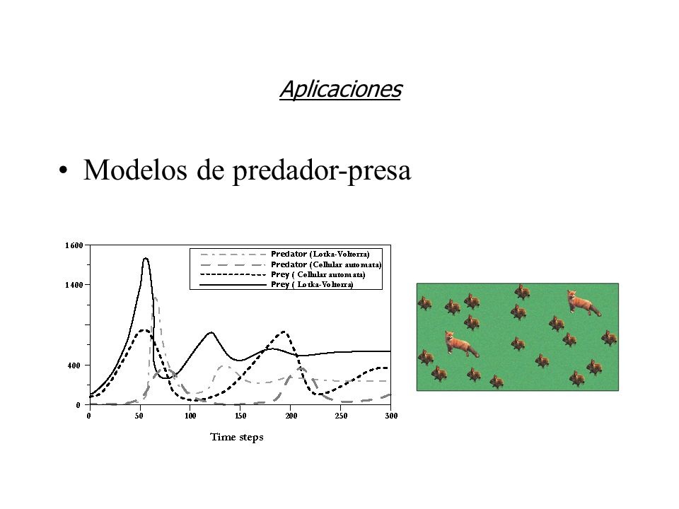 Modelos de predador-presa