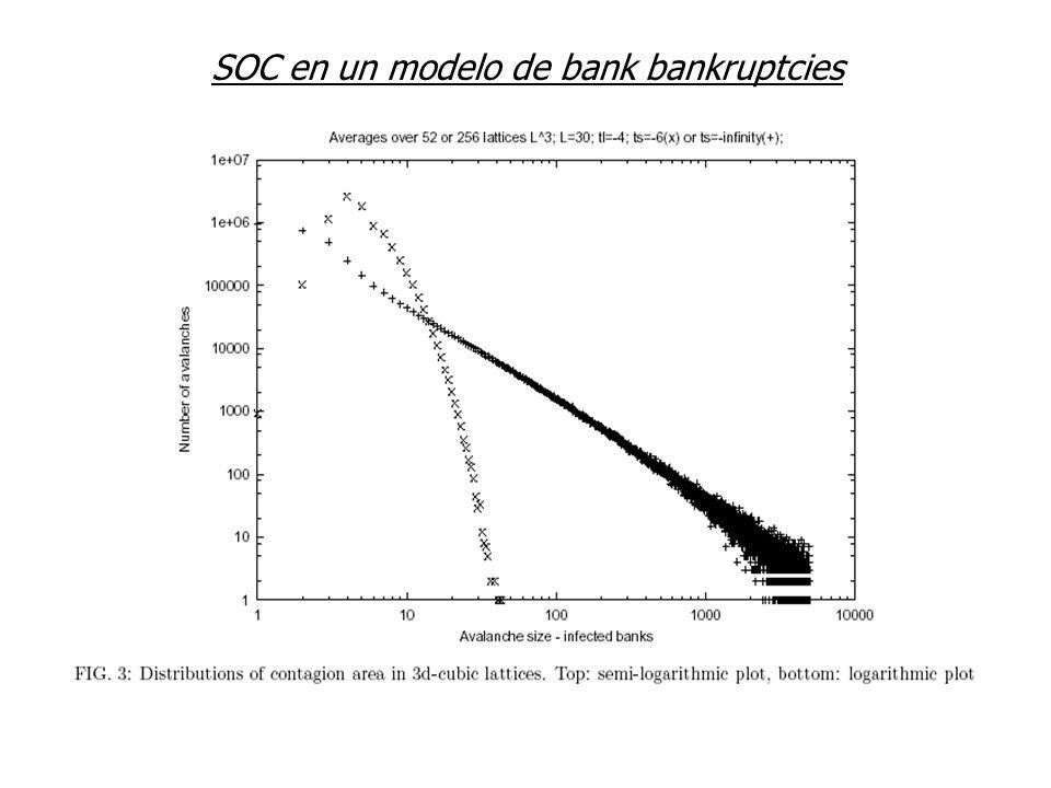 SOC en un modelo de bank bankruptcies