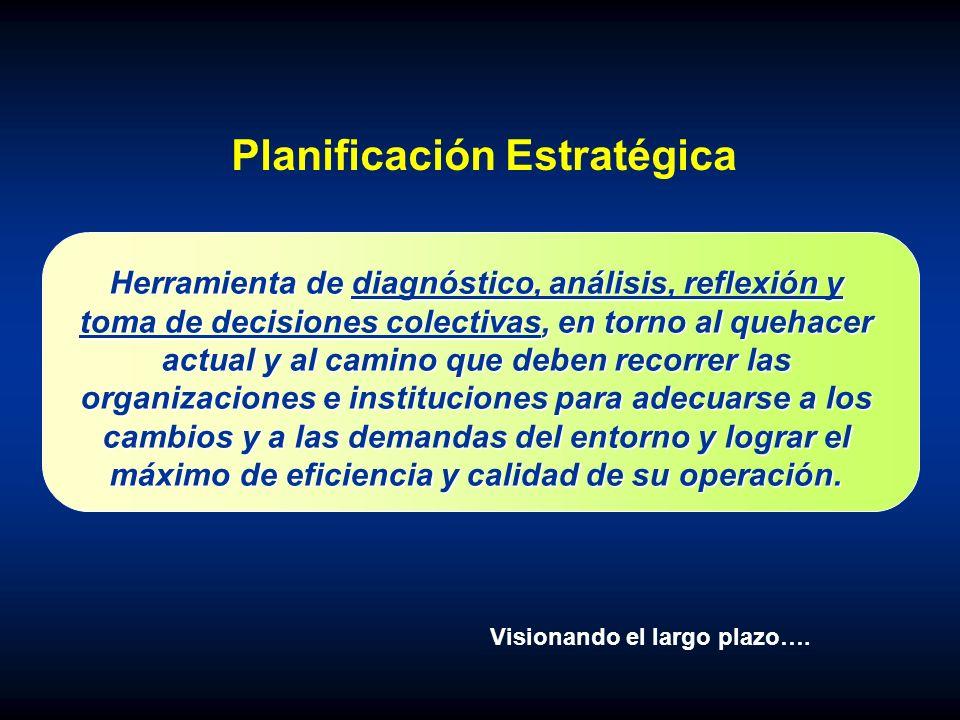 Planificación Estratégica Visionando el largo plazo….