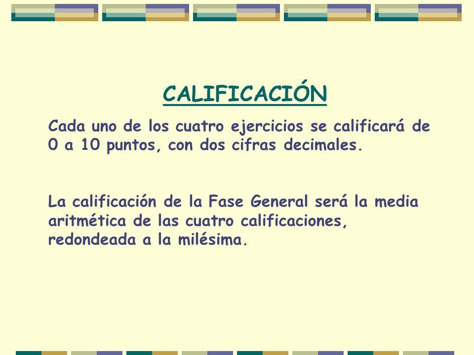 CALIFICACIÓN Cada uno de los cuatro ejercicios se calificará de 0 a 10 puntos, con dos cifras decimales.