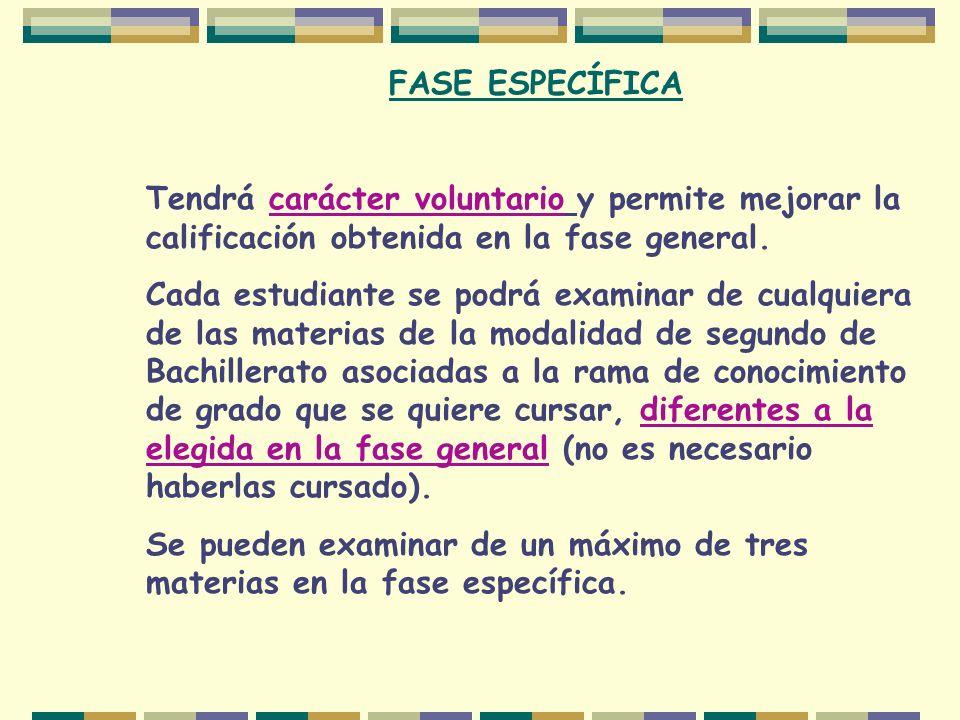 FASE ESPECÍFICA Tendrá carácter voluntario y permite mejorar la calificación obtenida en la fase general.