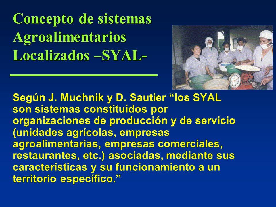 Concepto de sistemas Agroalimentarios Localizados –SYAL-
