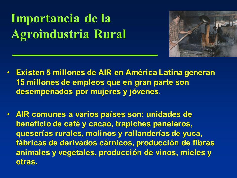 Importancia de la Agroindustria Rural