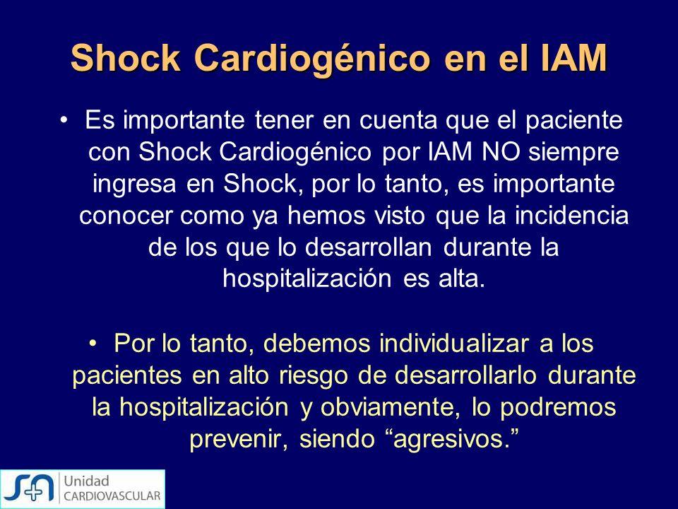 Shock Cardiogénico en el IAM