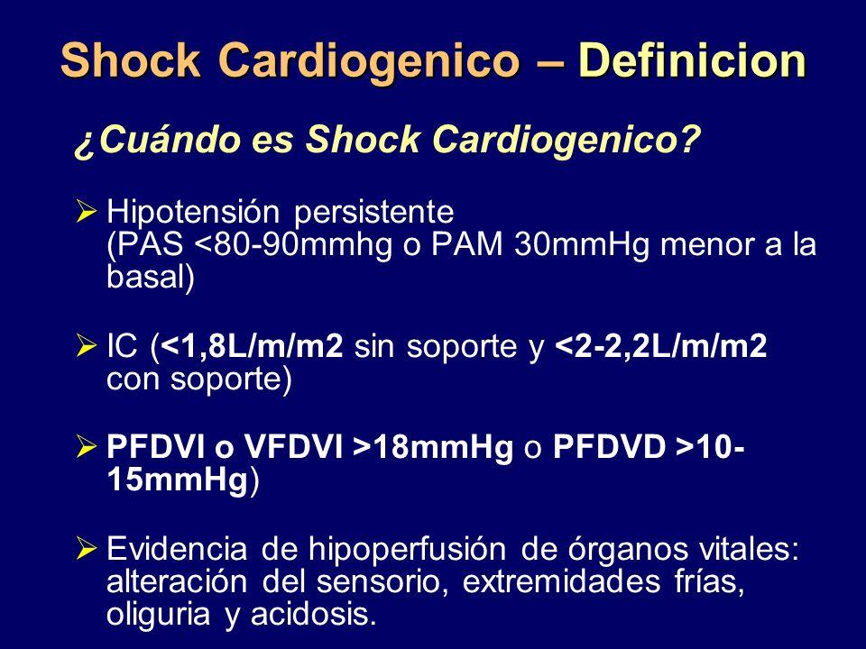Shock Cardiogenico – Definicion