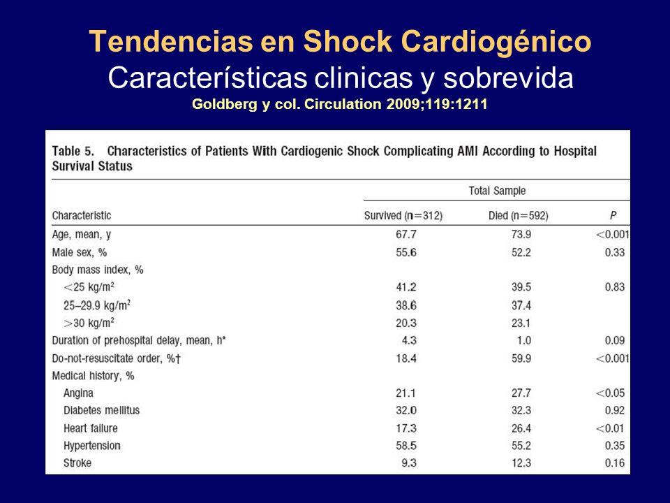 Tendencias en Shock Cardiogénico Características clinicas y sobrevida Goldberg y col. Circulation 2009;119:1211