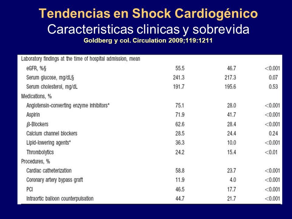 Tendencias en Shock Cardiogénico Caracteristicas clinicas y sobrevida Goldberg y col. Circulation 2009;119:1211