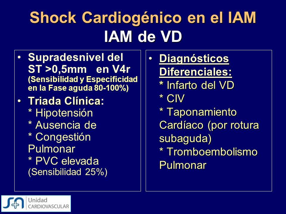 Shock Cardiogénico en el IAM IAM de VD