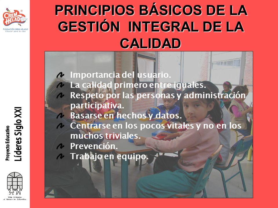 PRINCIPIOS BÁSICOS DE LA GESTIÓN INTEGRAL DE LA CALIDAD