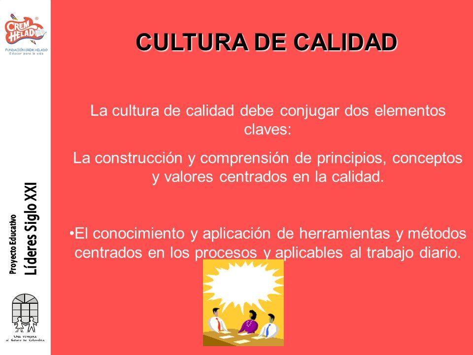 La cultura de calidad debe conjugar dos elementos claves: