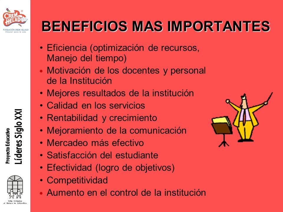 BENEFICIOS MAS IMPORTANTES