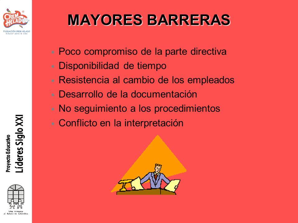 MAYORES BARRERAS Poco compromiso de la parte directiva
