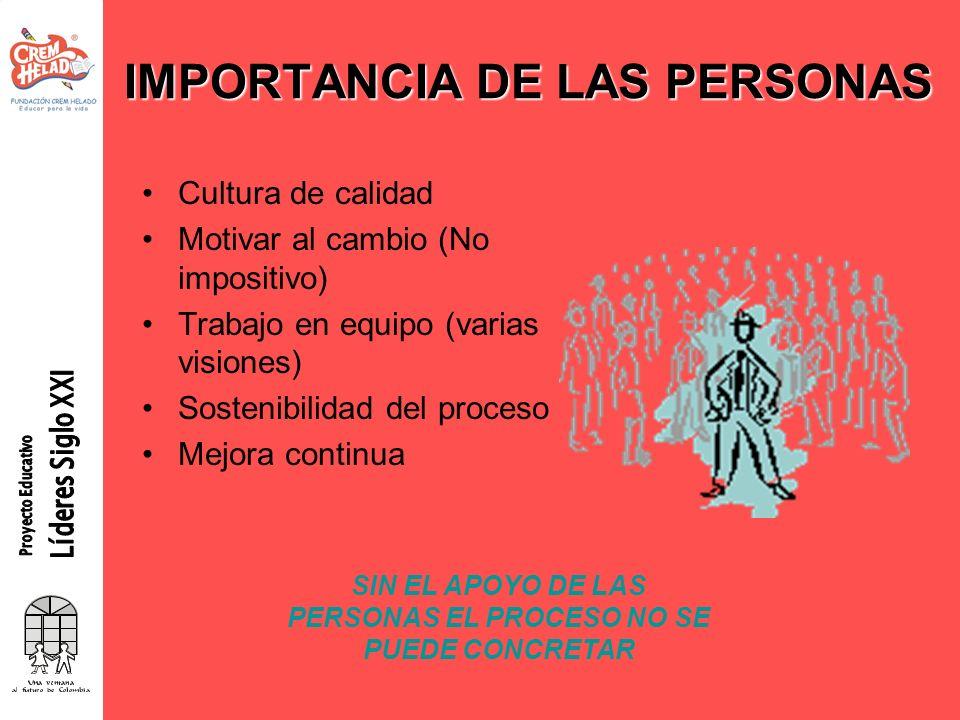 IMPORTANCIA DE LAS PERSONAS