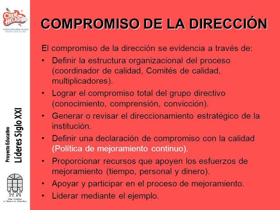 COMPROMISO DE LA DIRECCIÓN