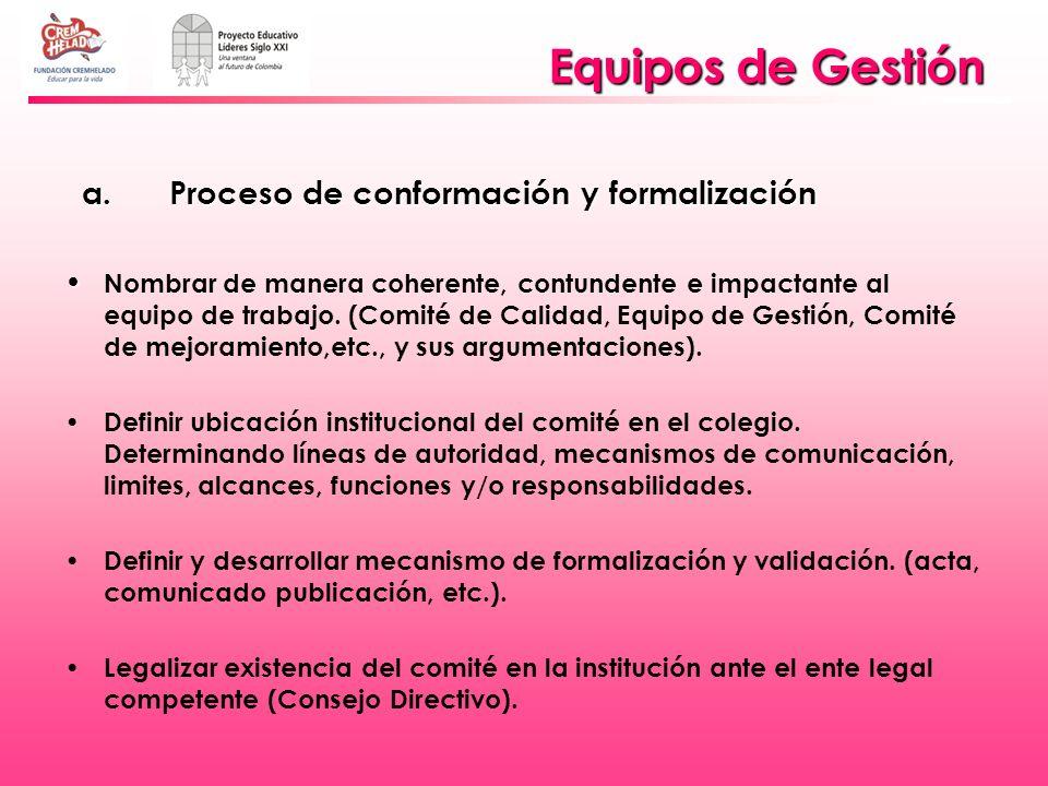Equipos de Gestión a. Proceso de conformación y formalización