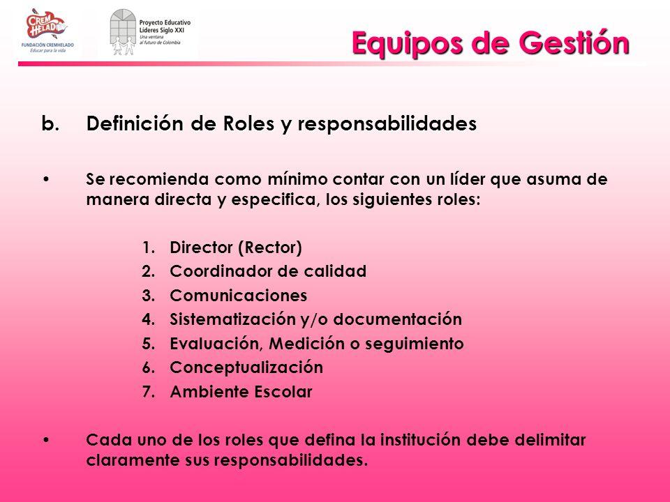 Equipos de Gestión Definición de Roles y responsabilidades
