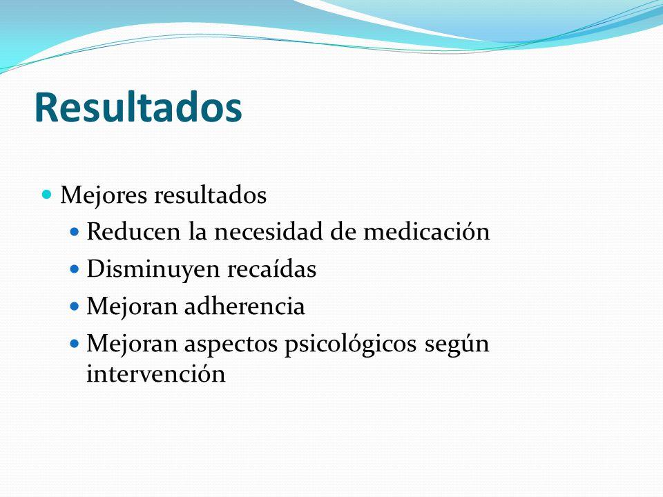 Resultados Mejores resultados Reducen la necesidad de medicación