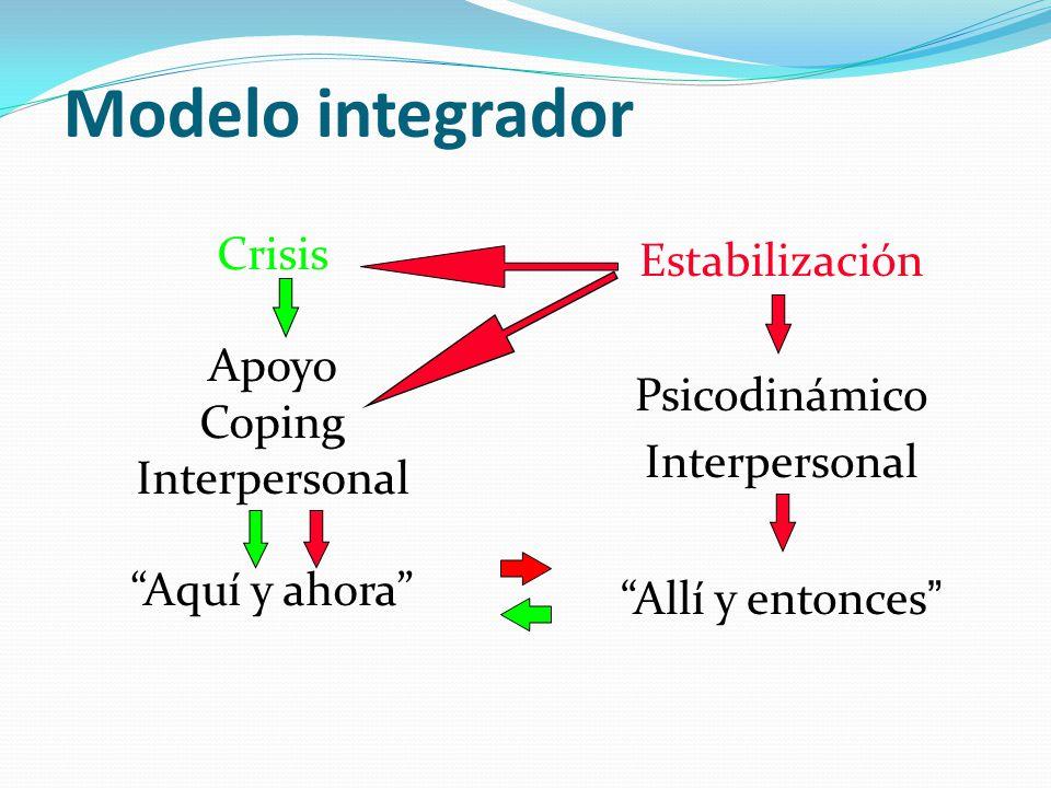 Modelo integrador Crisis Apoyo Coping Interpersonal Aquí y ahora