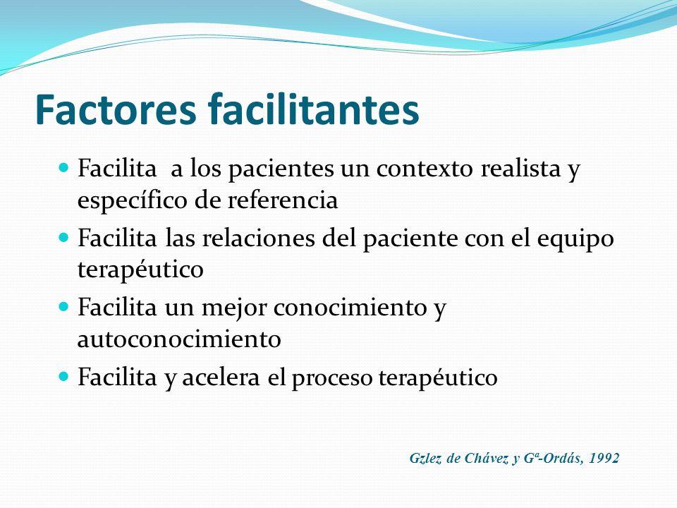 Factores facilitantes