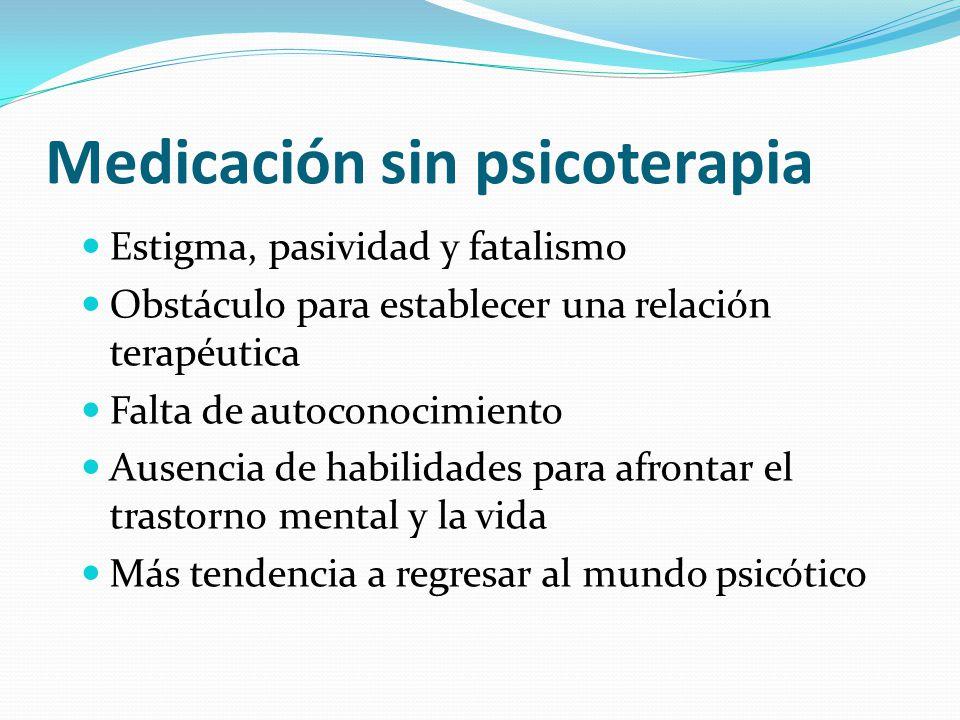 Medicación sin psicoterapia