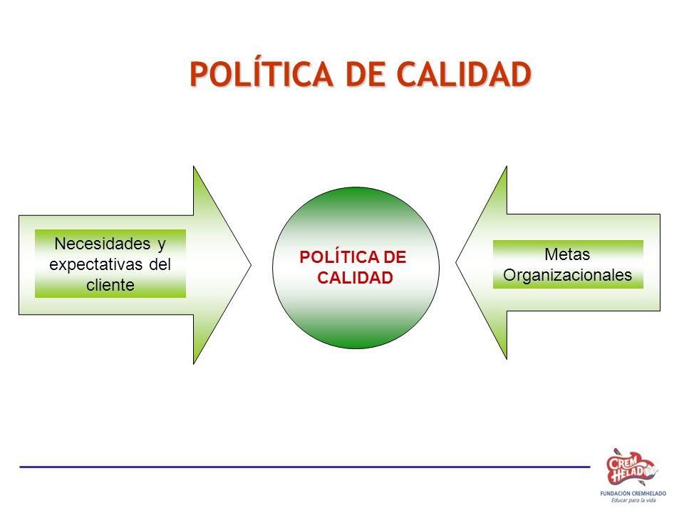 POLÍTICA DE CALIDAD POLÍTICA DE CALIDAD