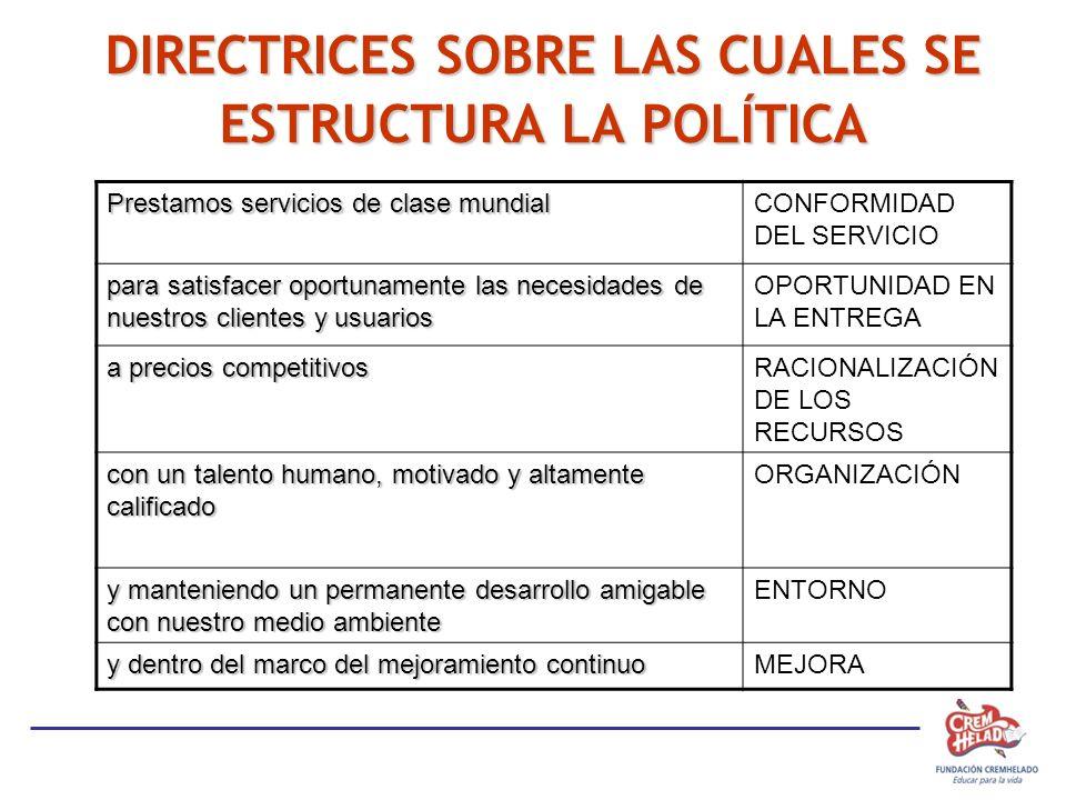 DIRECTRICES SOBRE LAS CUALES SE ESTRUCTURA LA POLÍTICA