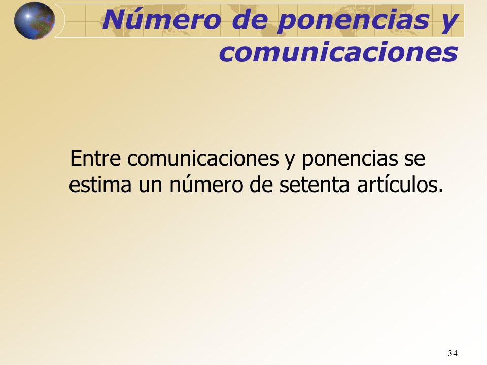 Número de ponencias y comunicaciones