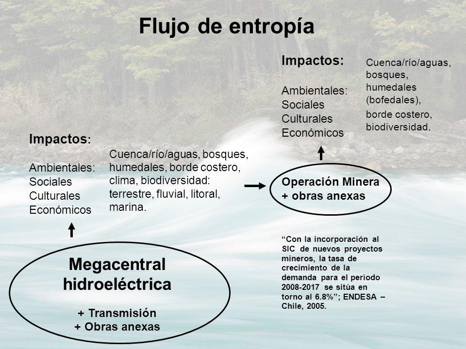 Megacentral hidroeléctrica