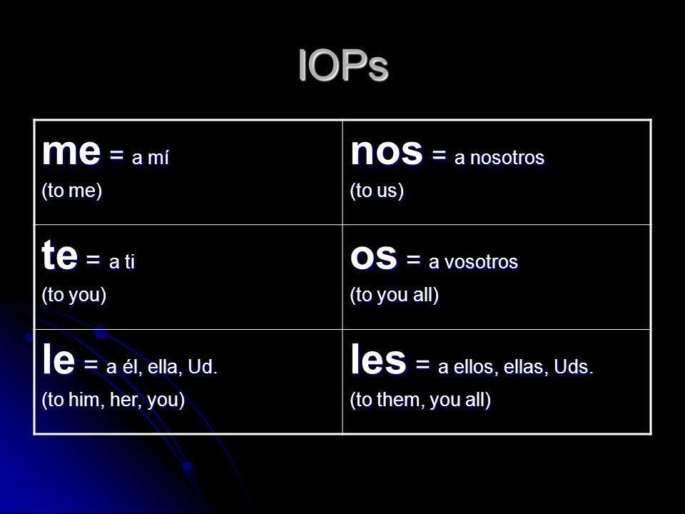 IOPs me = a mí nos = a nosotros te = a ti os = a vosotros