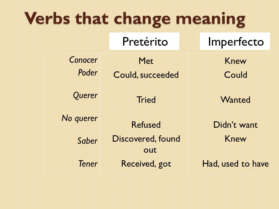 Verbs that change meaning