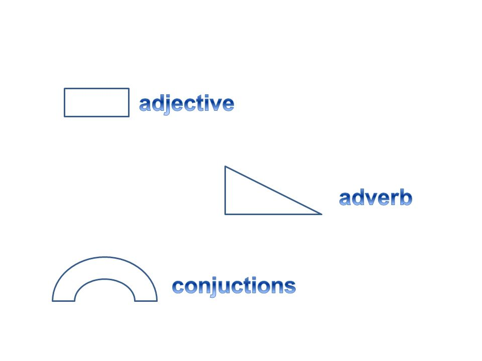 adjective adverb conjuctions