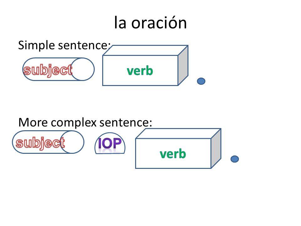 la oración verb subject subject IOP verb
