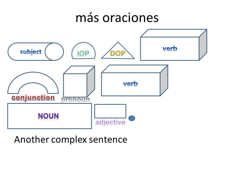 más oraciones Another complex sentence verb subject IOP DOP verb