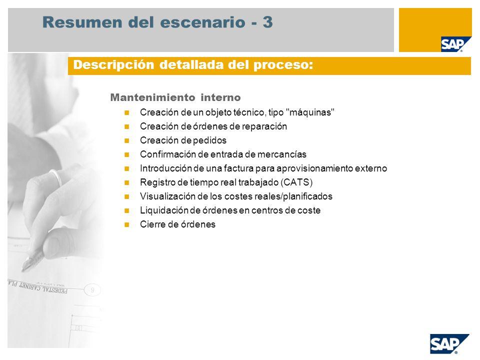 Resumen del escenario - 3