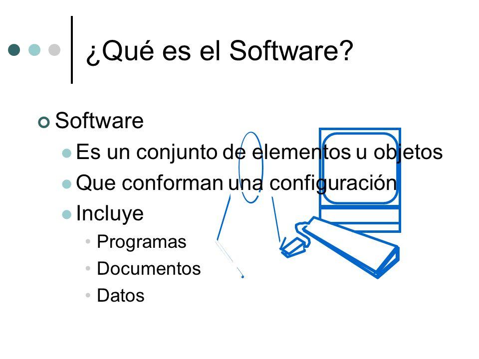 ¿Qué es el Software Software Es un conjunto de elementos u objetos
