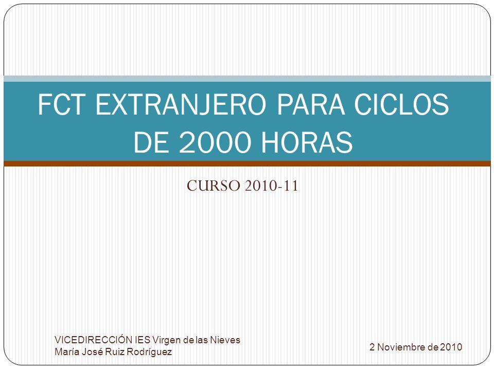 FCT EXTRANJERO PARA CICLOS DE 2000 HORAS