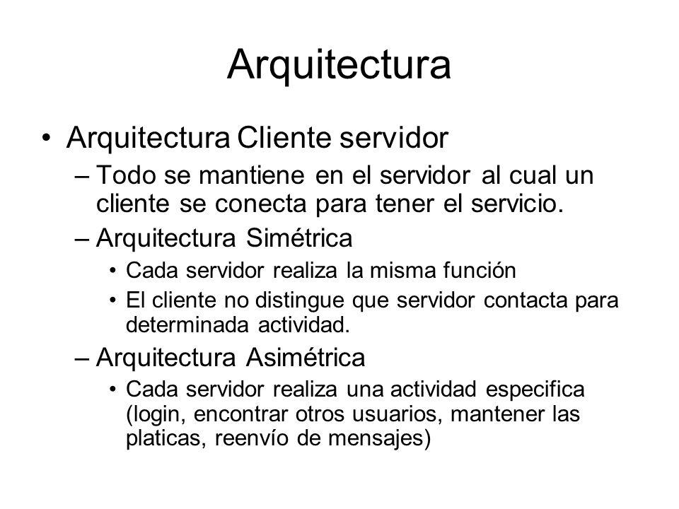Arquitectura Arquitectura Cliente servidor