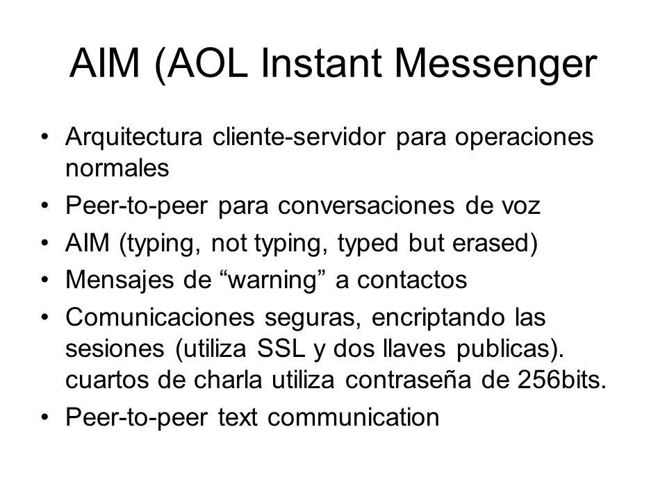 AIM (AOL Instant Messenger