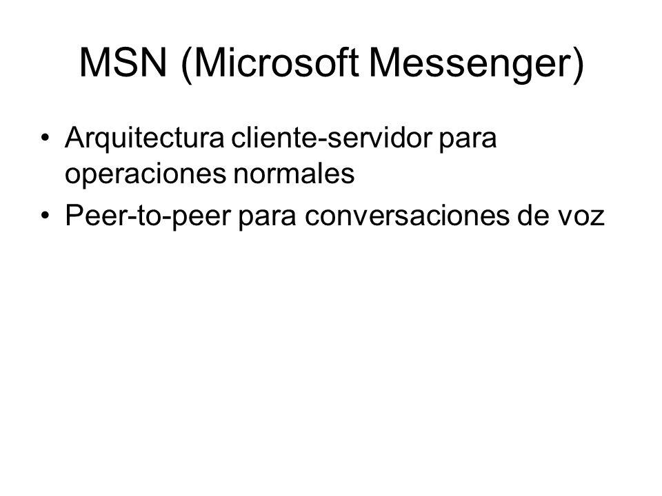MSN (Microsoft Messenger)