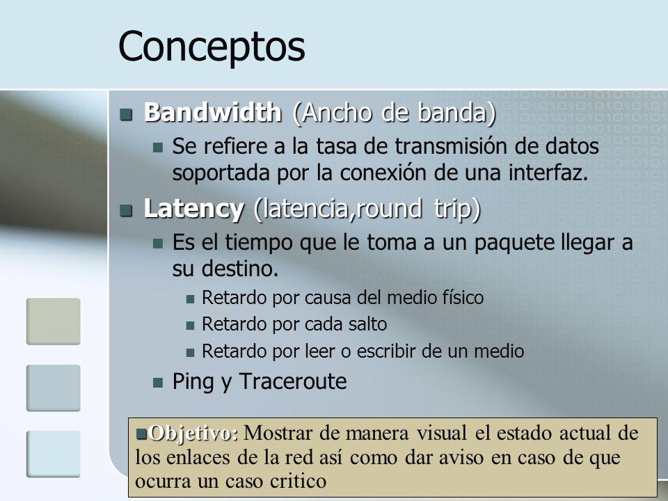 Conceptos Bandwidth (Ancho de banda) Latency (latencia,round trip)
