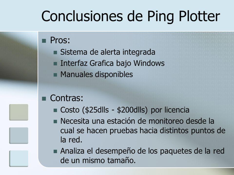 Conclusiones de Ping Plotter
