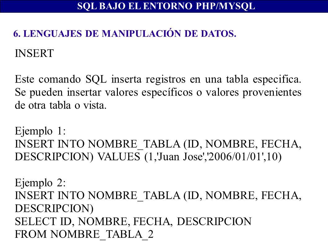 INSERT INTO NOMBRE_TABLA (ID, NOMBRE, FECHA, DESCRIPCION)