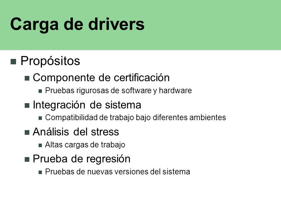 Carga de drivers Propósitos Componente de certificación