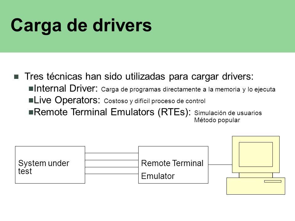 Carga de drivers Tres técnicas han sido utilizadas para cargar drivers: Internal Driver: Carga de programas directamente a la memoria y lo ejecuta.